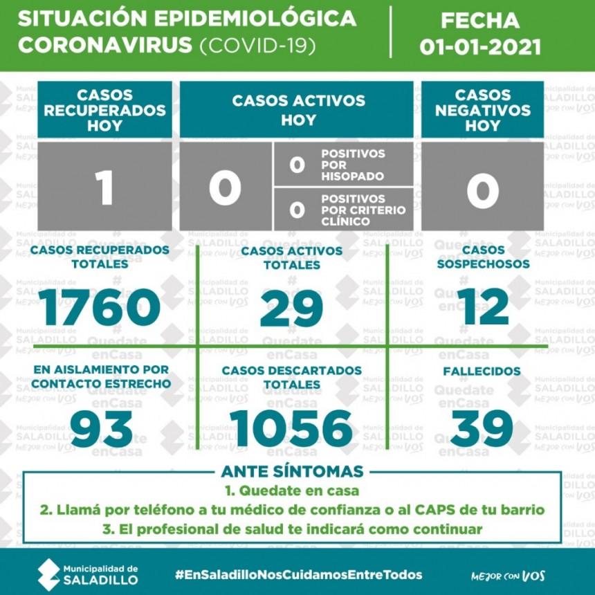 SITUACIÓN EPIDEMIOLÓGICA EN SALADILLO AL 01/01/2021
