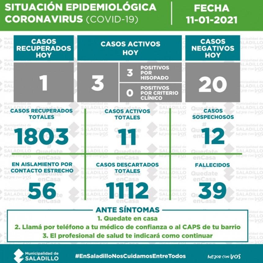 SITUACIÓN EPIDEMIOLÓGICA EN SALADILLO AL 11/01/2021