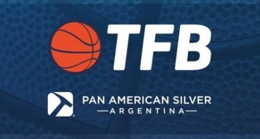 Lista de los equipos que participaran en el Torneo Federal de Basquet
