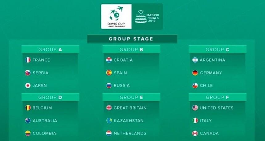 Quedaron conformados los Grupos de la nueva Copa Davis