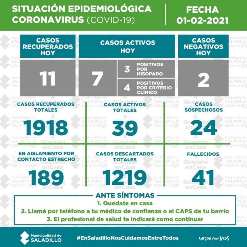 SITUACIÓN EPIDEMIOLÓGICA EN SALADILLO AL 01/02/2021