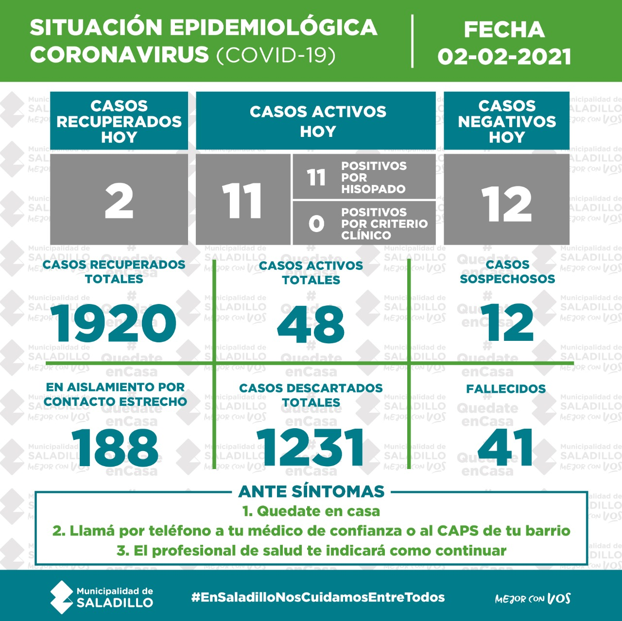 SITUACIÓN EPIDEMIOLÓGICA EN SALADILLO AL 02/02/2021
