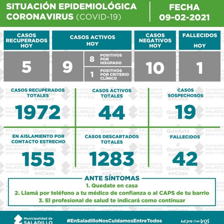 SITUACIÓN EPIDEMIOLÓGICA EN SALADILLO AL 09/02/2021