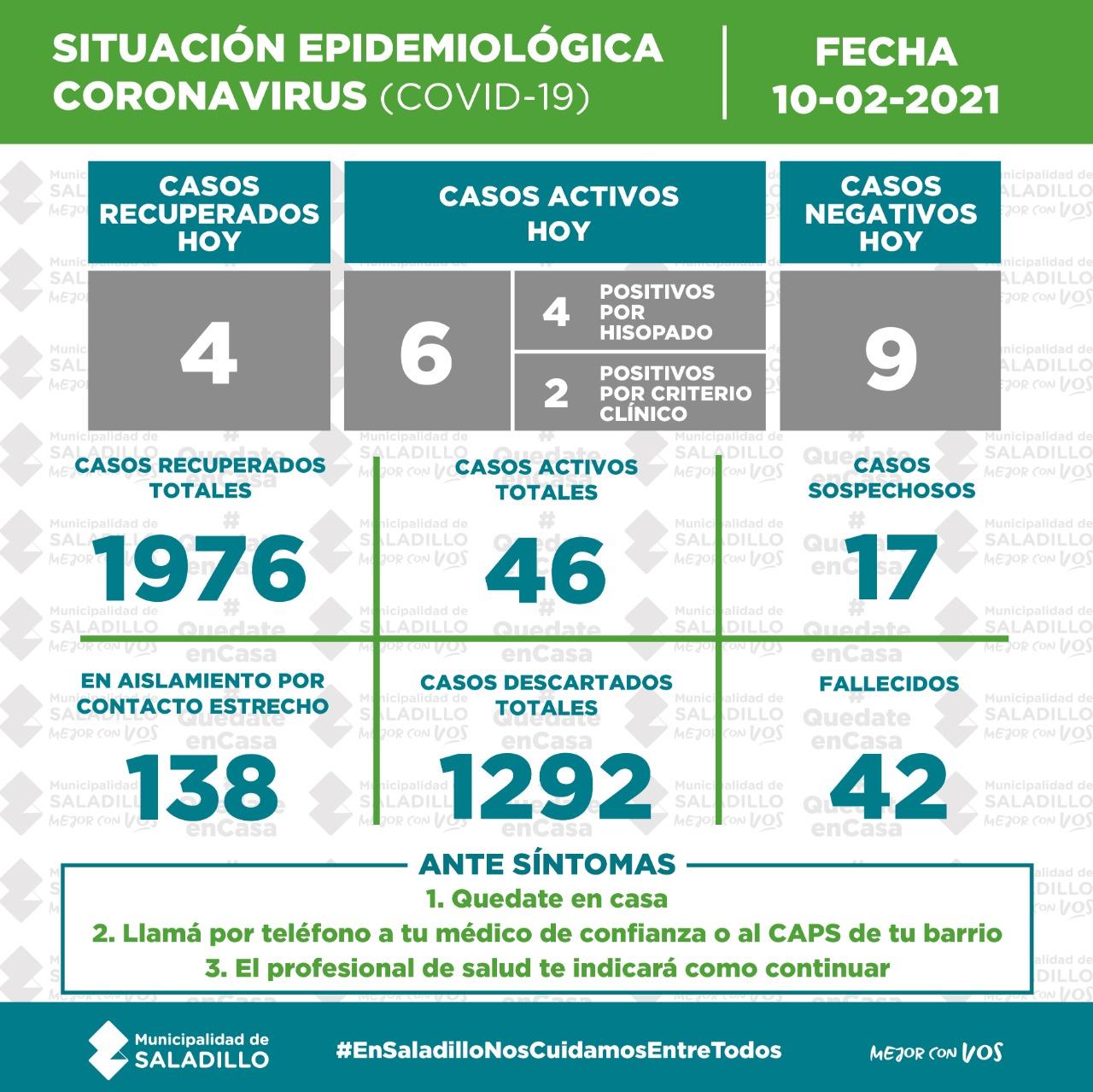 SITUACIÓN EPIDEMIOLÓGICA EN SALADILLO AL 10/02/2021