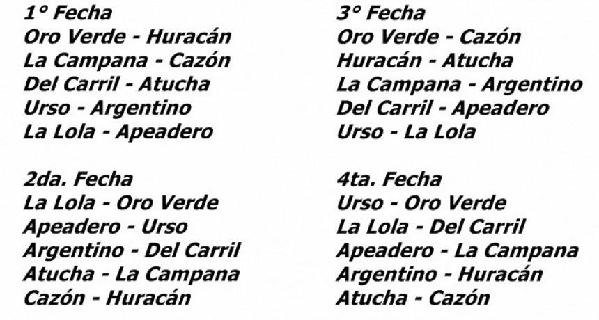 Se sorteo el fixture del Torneo Apertura de Fútbol 2019