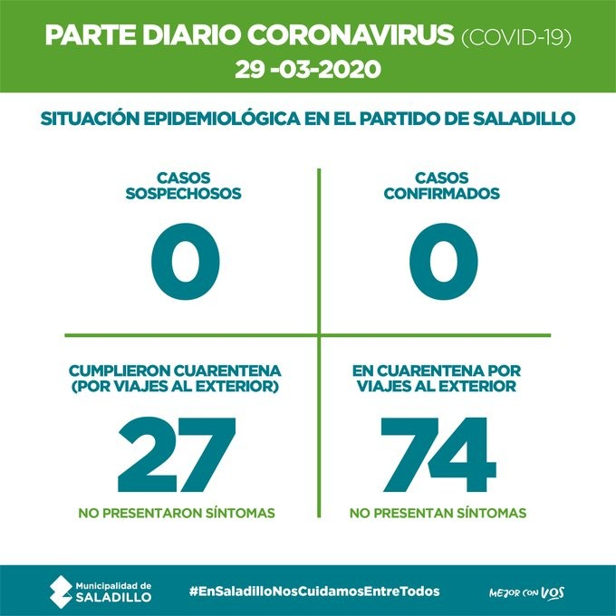 Saladillo: Situación epidemiológica al 29/03/ 2020