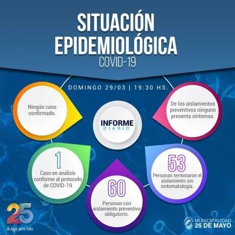 Informe Epidemiológico para la ciudad de 25 de Mayo: 29/03/2020