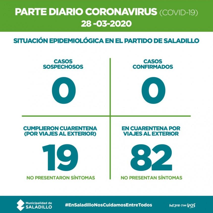 Saladillo: PARTE DIARIO POR CORONAVIRUS 28/03/2020