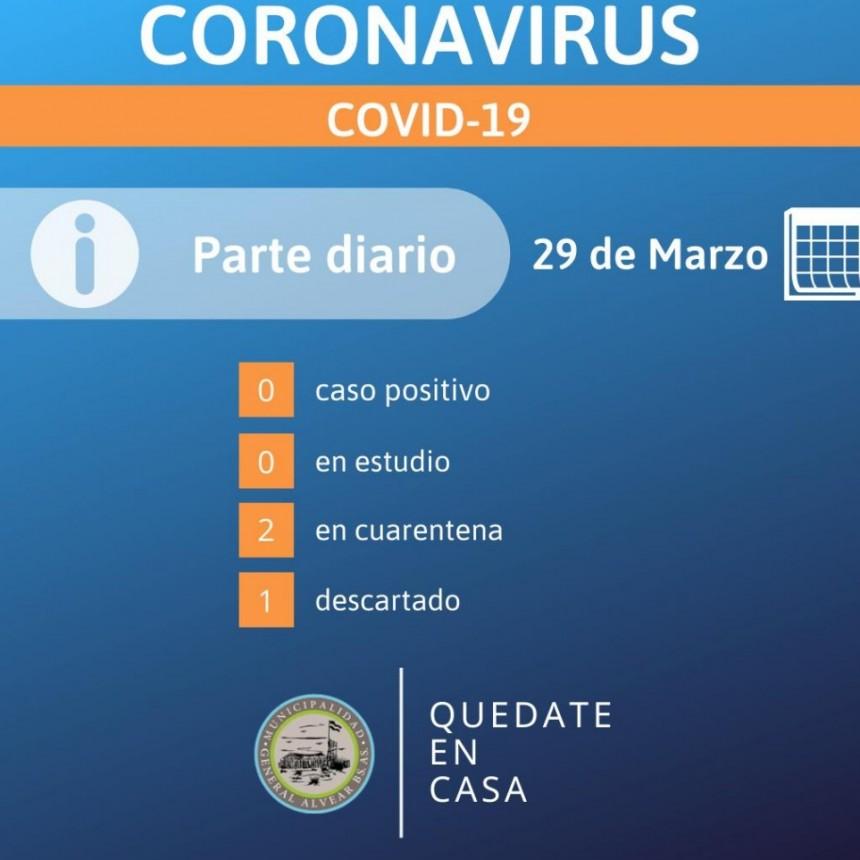 Coronavirus: Nos hay casos confirmados ni sospechosos en General Alvear al 29/03