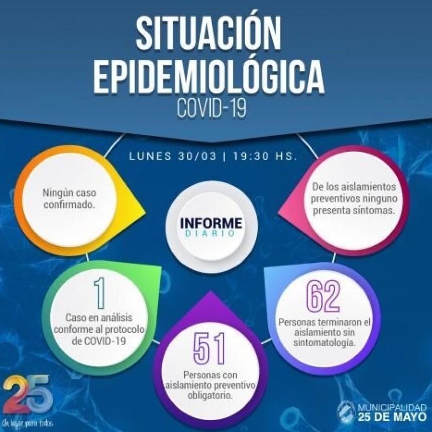 25 de Mayo: Parte diario Epidemiológico al 30/03/2020