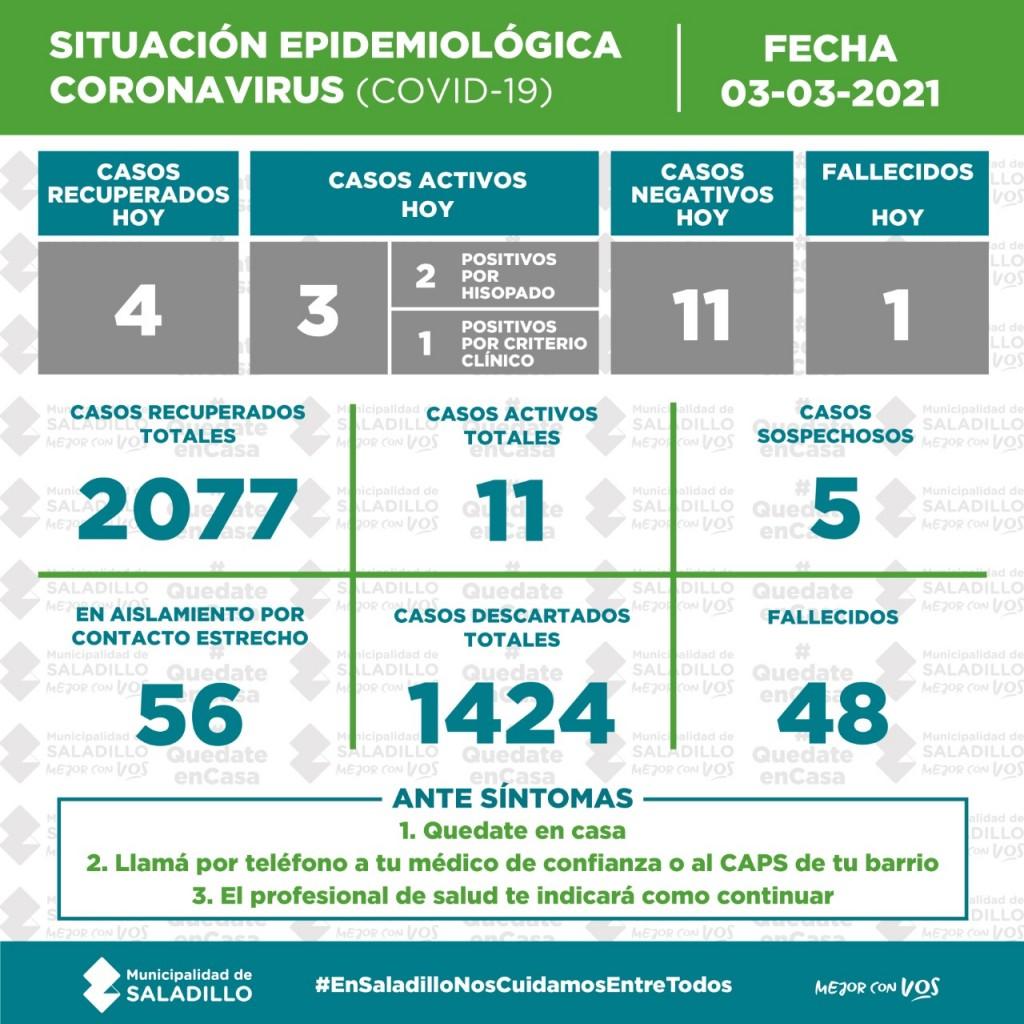 SITUACIÓN EPIDEMIOLÓGICA EN SALADILLO AL 03/03/2021