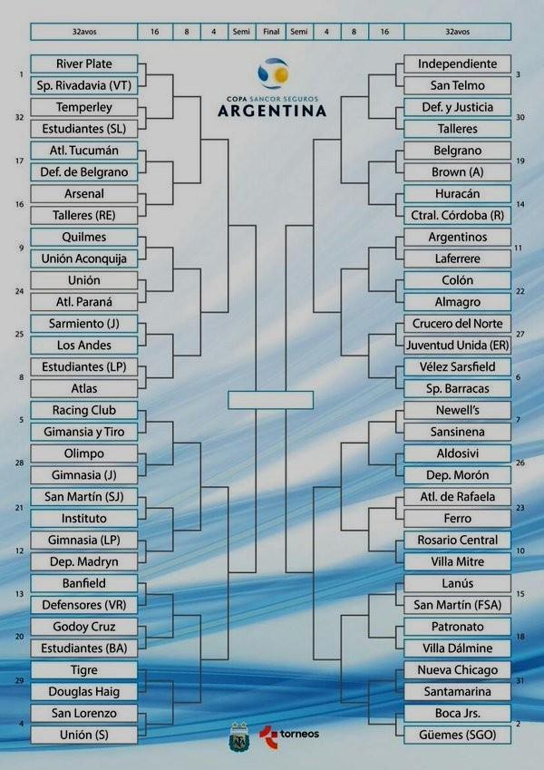 Todos los cruces de la Copa Argentina de Fútbol