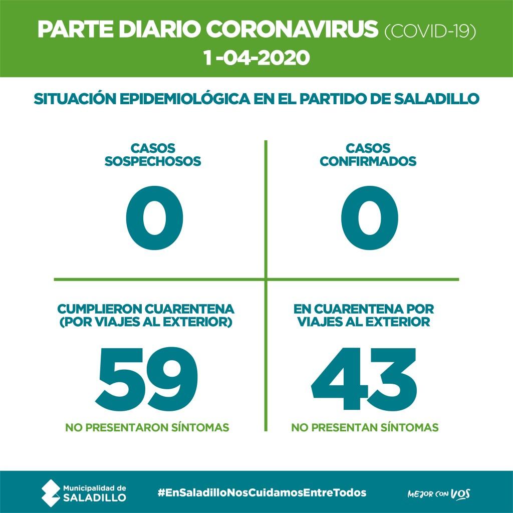 Saladillo: PARTE DIARIO POR CORONAVIRUS 1/04/2020