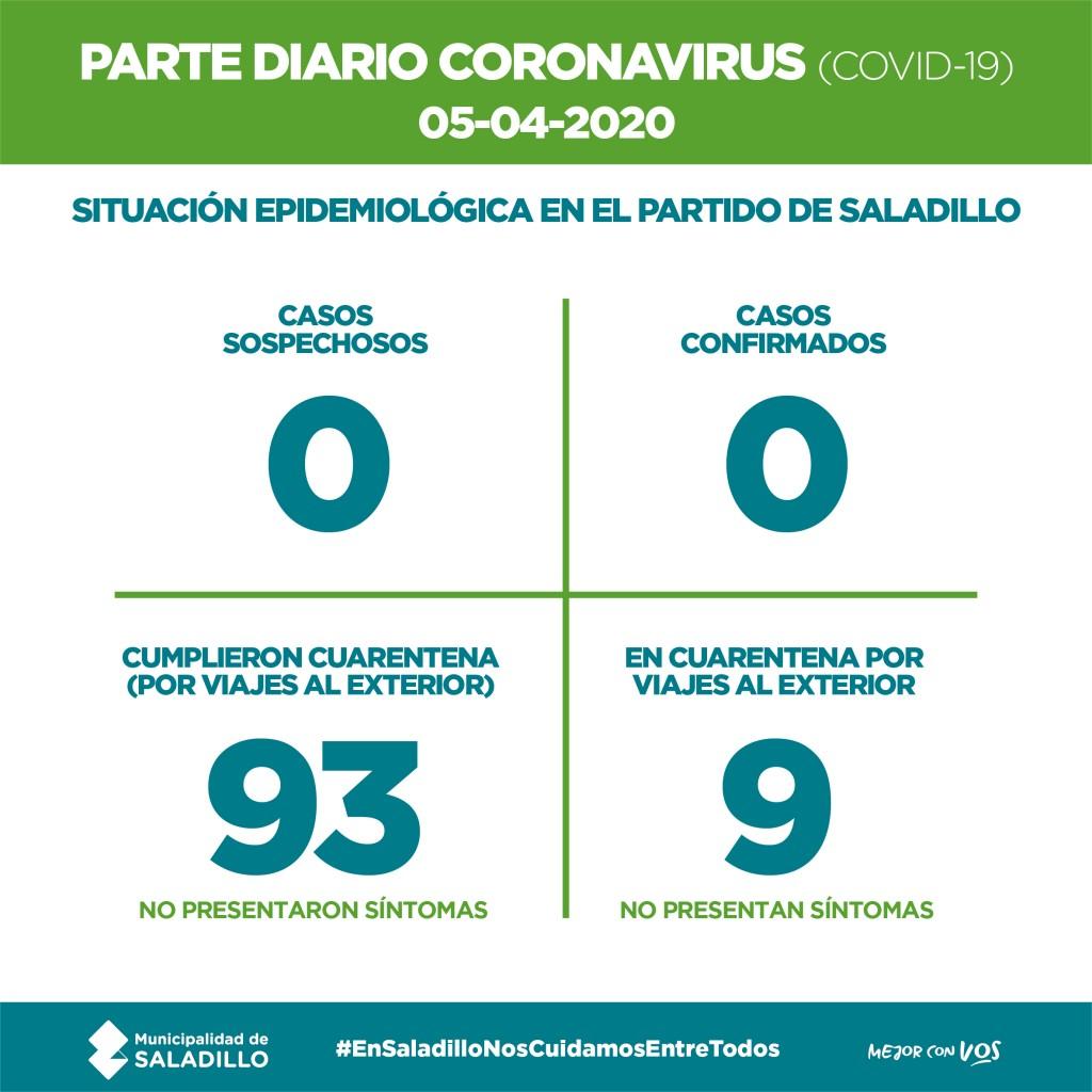 SALADILLO: PARTE DIARIO POR CORONAVIRUS 05/04/2020