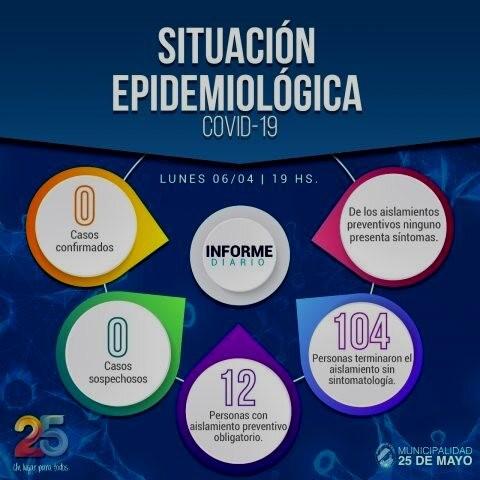 25 de Mayo: Informe Epidemiológico del 06/04/2020