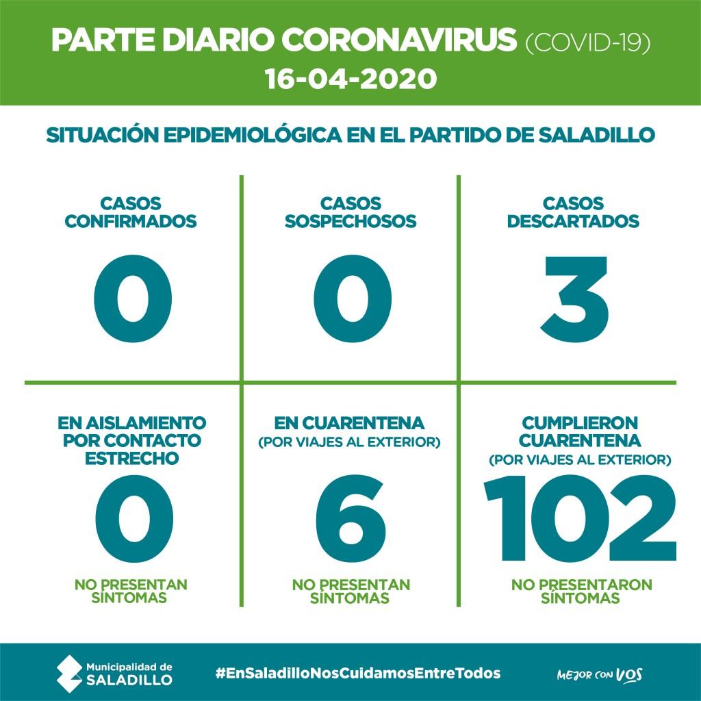 Saladillo: PARTE DIARIO POR CORONAVIRUS 16/04/2020