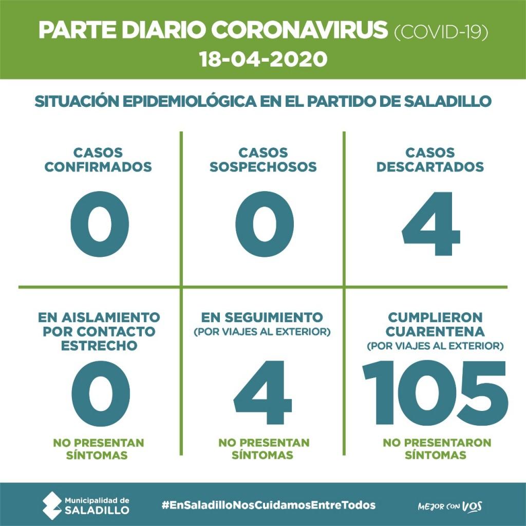 SALADILLO: PARTE DIARIO POR CORONAVIRUS 18/04/2020
