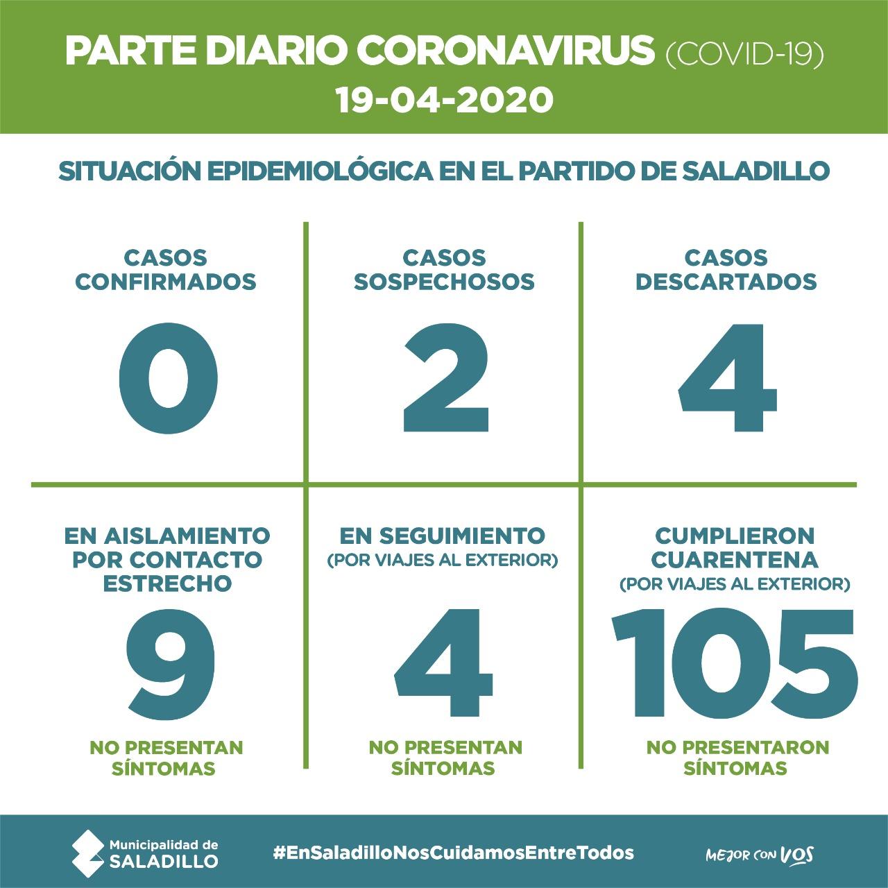 Saladillo: PARTE DIARIO POR CORONAVIRUS 19/04/2020