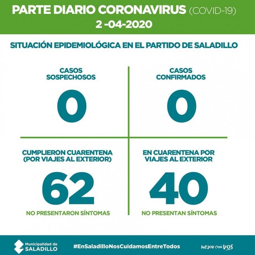 SALADILLO: PARTE DIARIO POR CORONAVIRUS 2/04/2020
