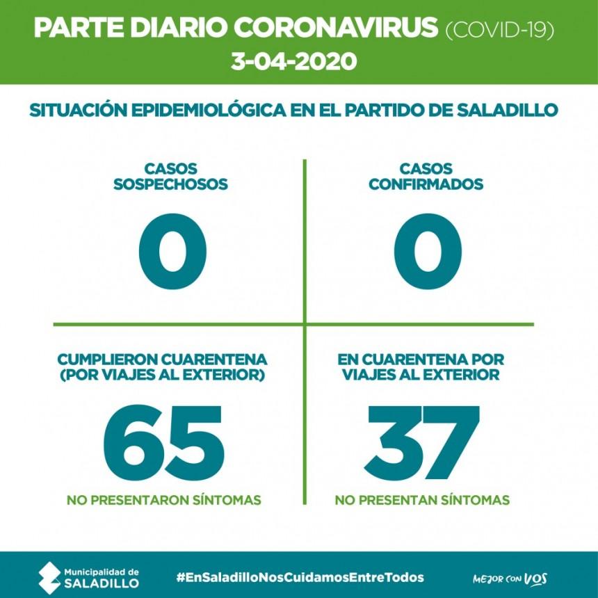 Saladillo: PARTE DIARIO POR CORONAVIRUS 3/04/2020
