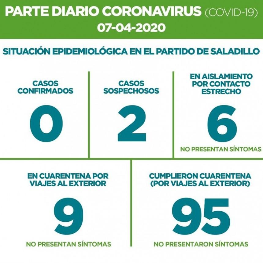 SALADILLO: PARTE DIARIO POR CORONAVIRUS 07/04/2020
