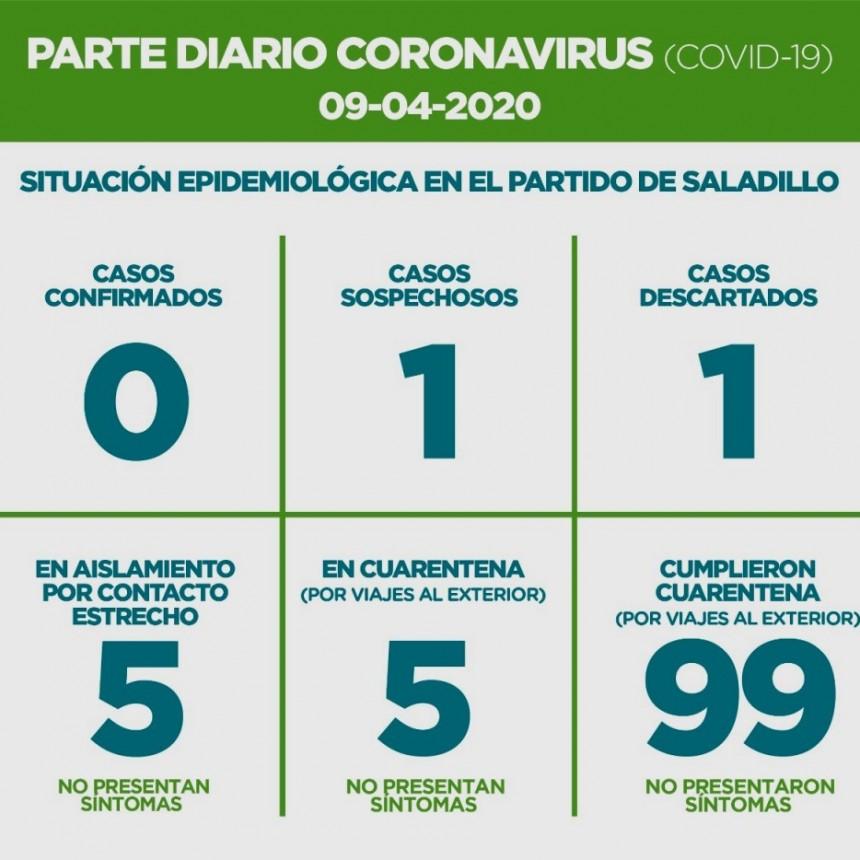 SALADILLO: PARTE DIARIO POR CORONAVIRUS 09/04/2020