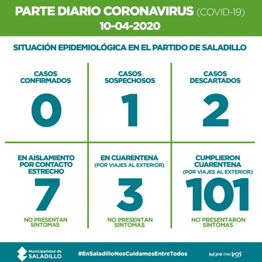 SALADILLO: PARTE DIARIO POR CORONAVIRUS 10/04/2020