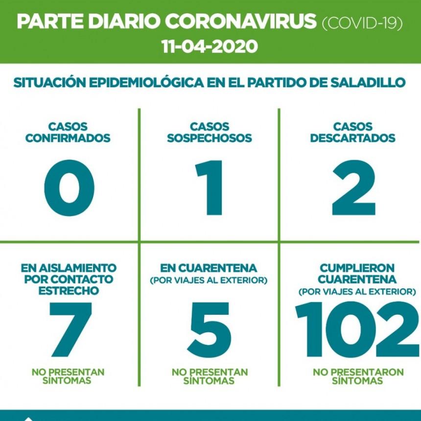 SALADILLO: PARTE DIARIO POR CORONAVIRUS 11/04/2020