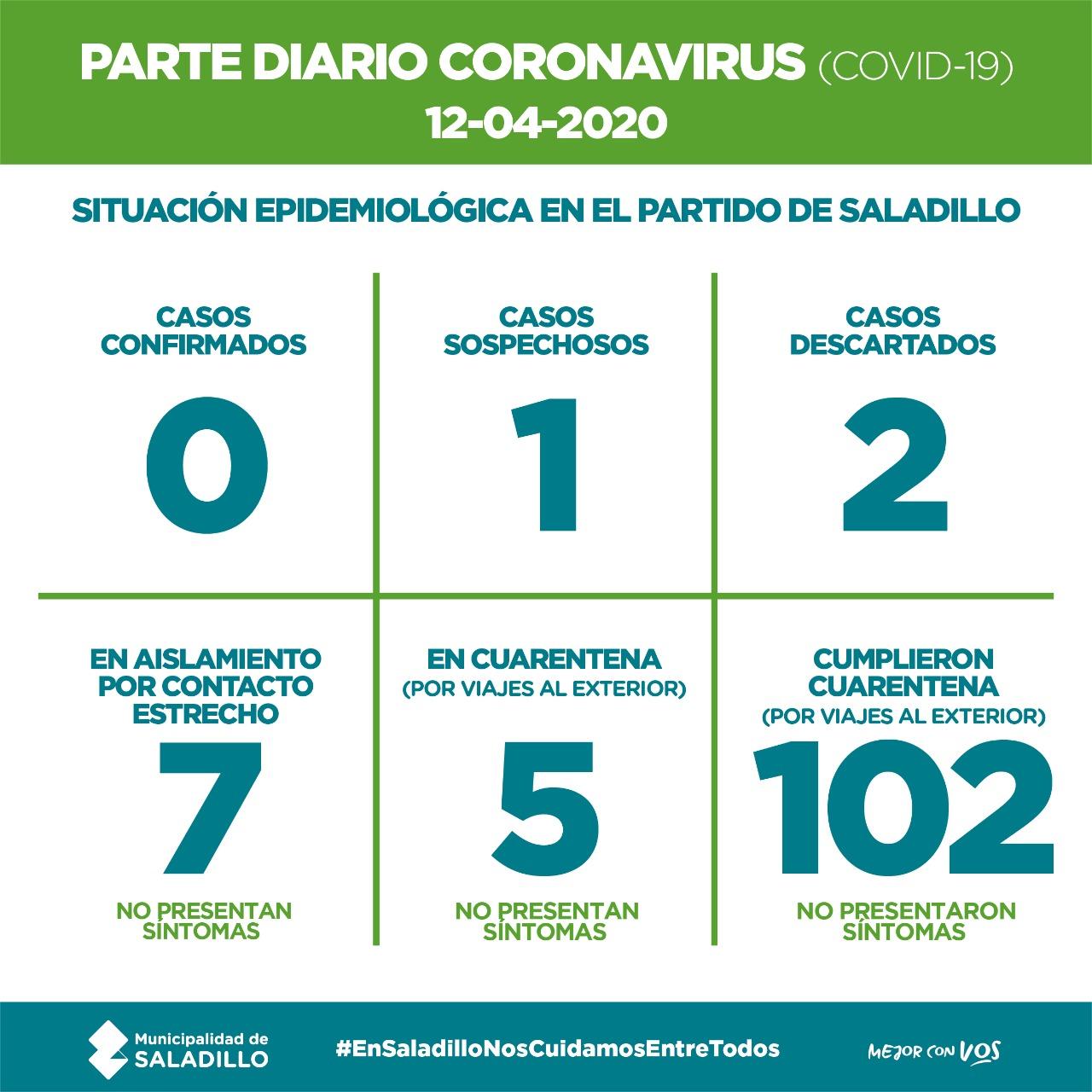 Saladillo: PARTE DIARIO POR CORONAVIRUS 12/04/2020