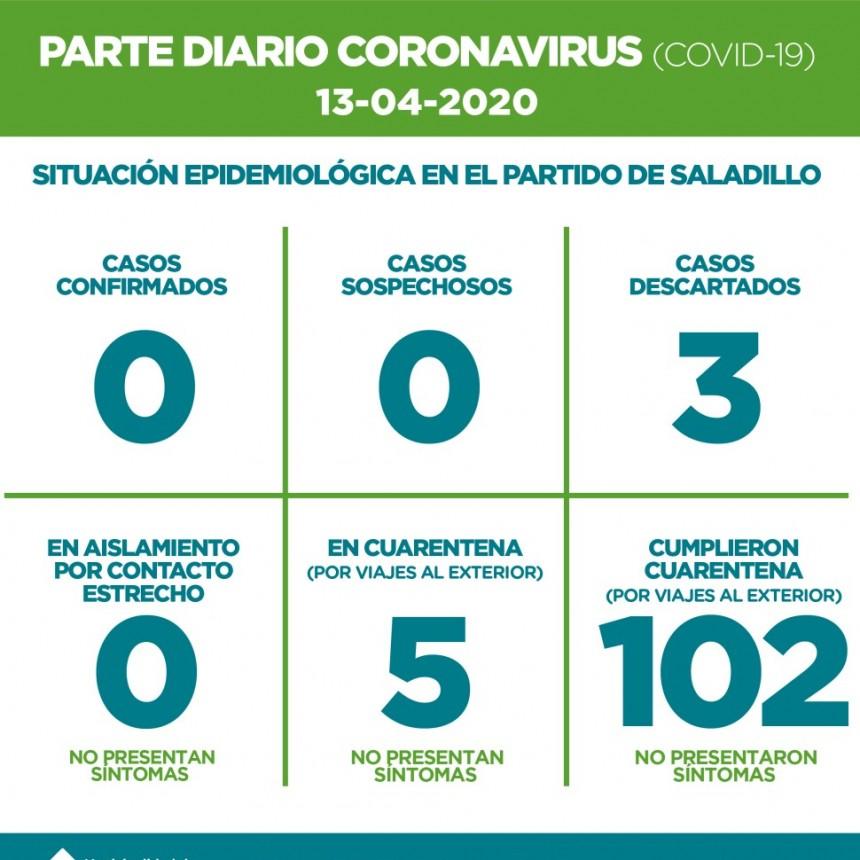 SALADILLO: PARTE DIARIO POR CORONAVIRUS 13/04/2020