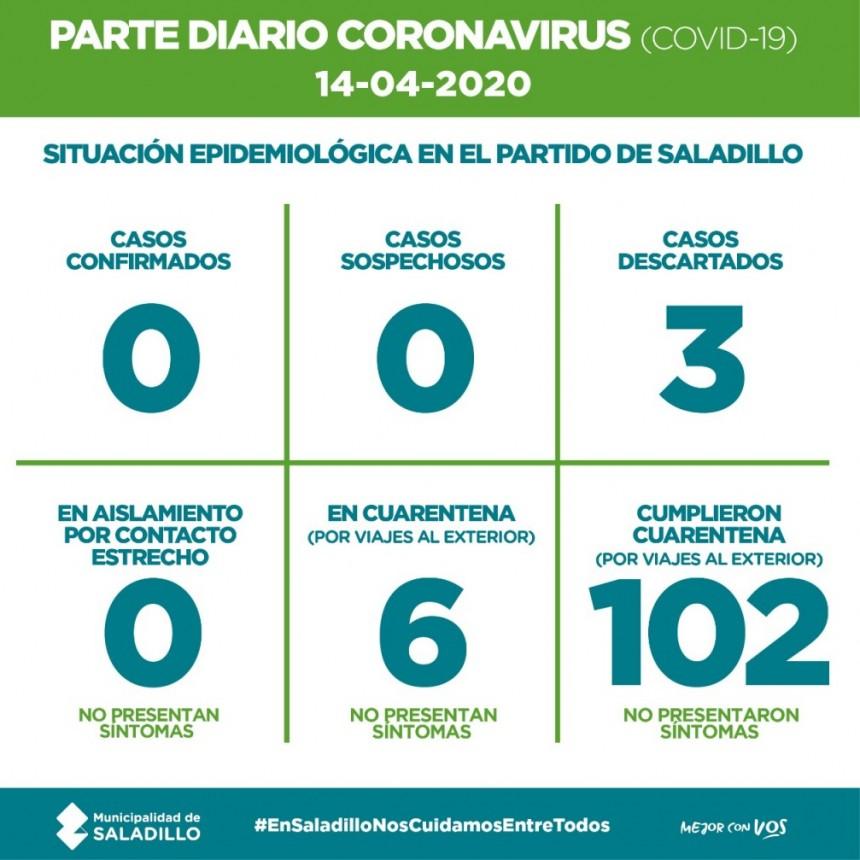 Saladillo: PARTE DIARIO POR CORONAVIRUS 14/04/2020