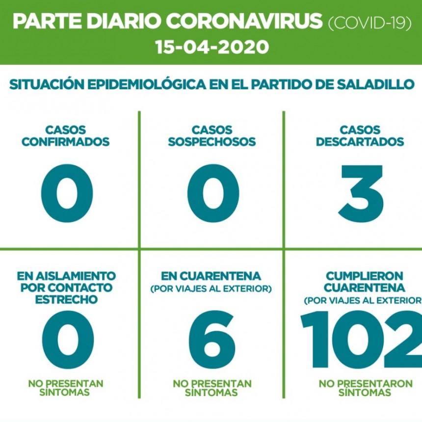 SALADILLO: PARTE DIARIO POR CORONAVIRUS 15/04/2020