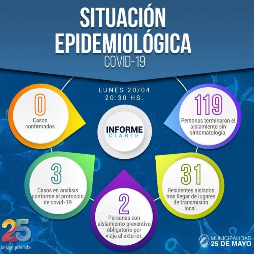 25 de Mayo: Informe Epidemiológico del 20/04/2020