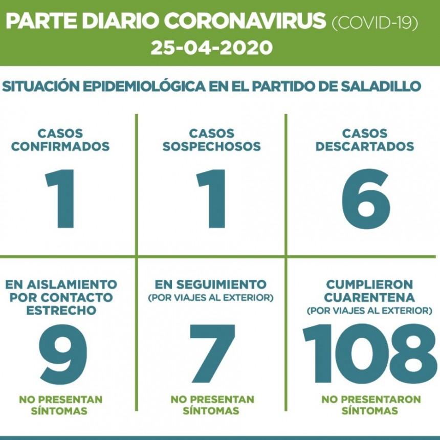 SALADILLO: PARTE DIARIO POR CORONAVIRUS 25/04/2020