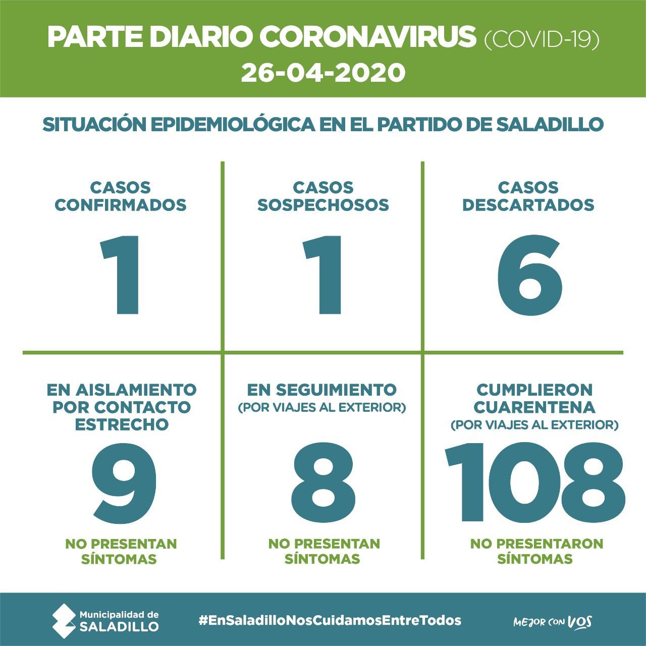 Saladillo: PARTE DIARIO POR CORONAVIRUS 26/04/2020