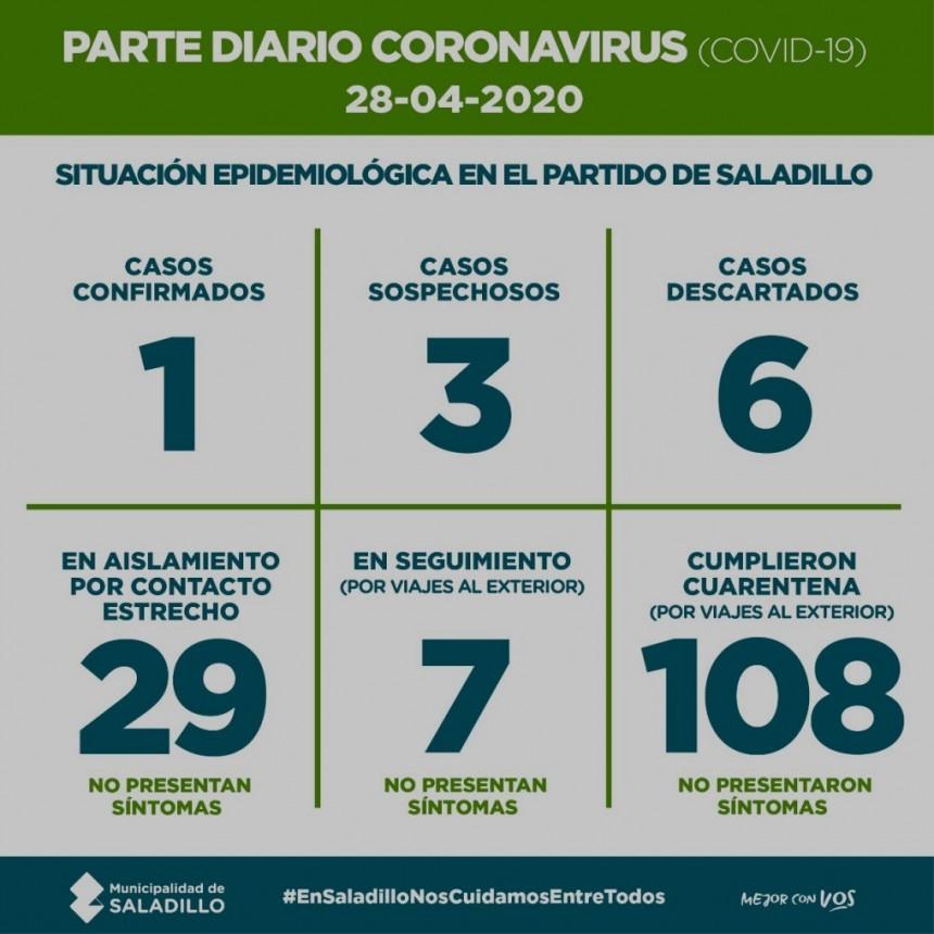 SALADILLO: PARTE DIARIO POR CORONAVIRUS 28/04/2020