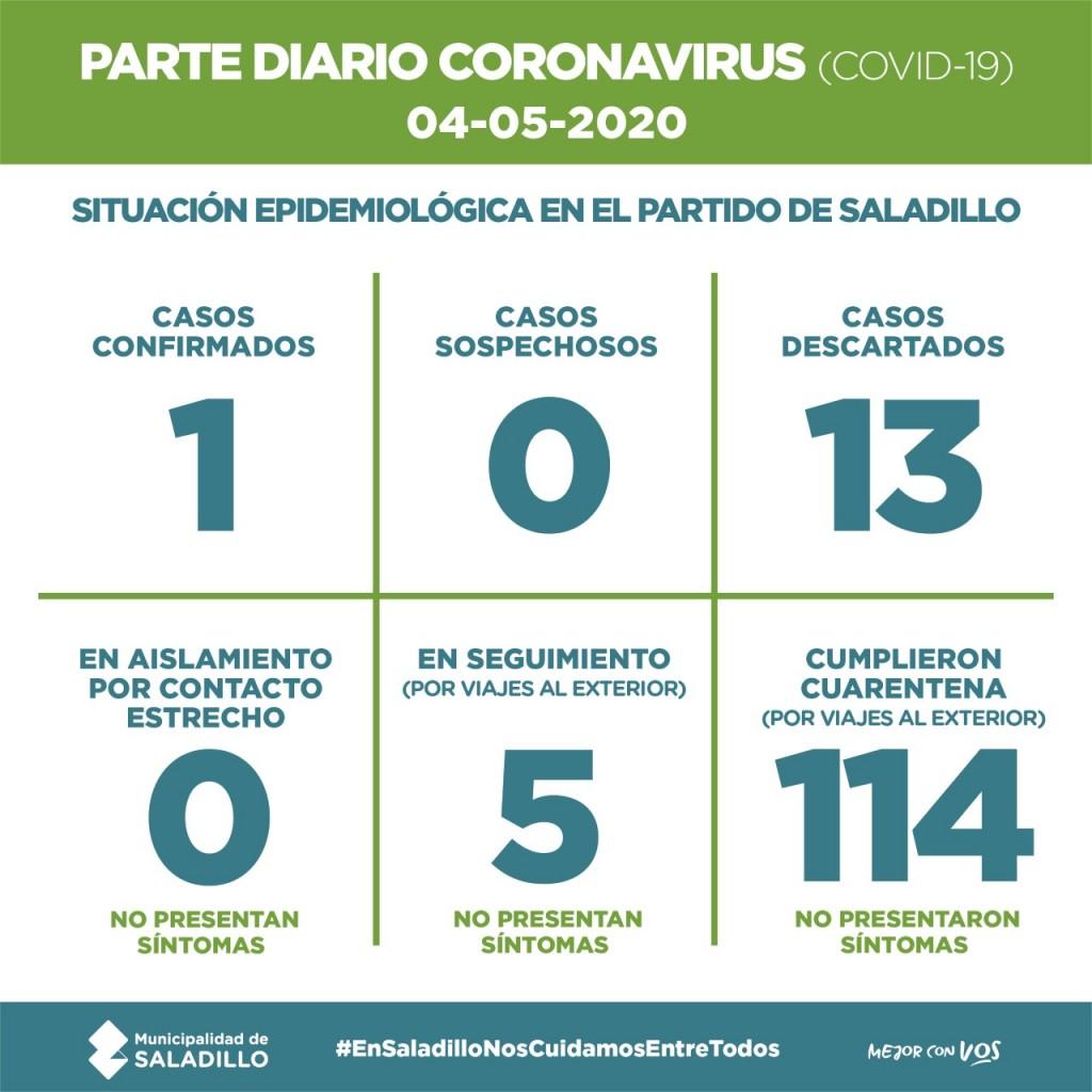 SALADILLO: PARTE DIARIO POR CORONAVIRUS 04/05/2020