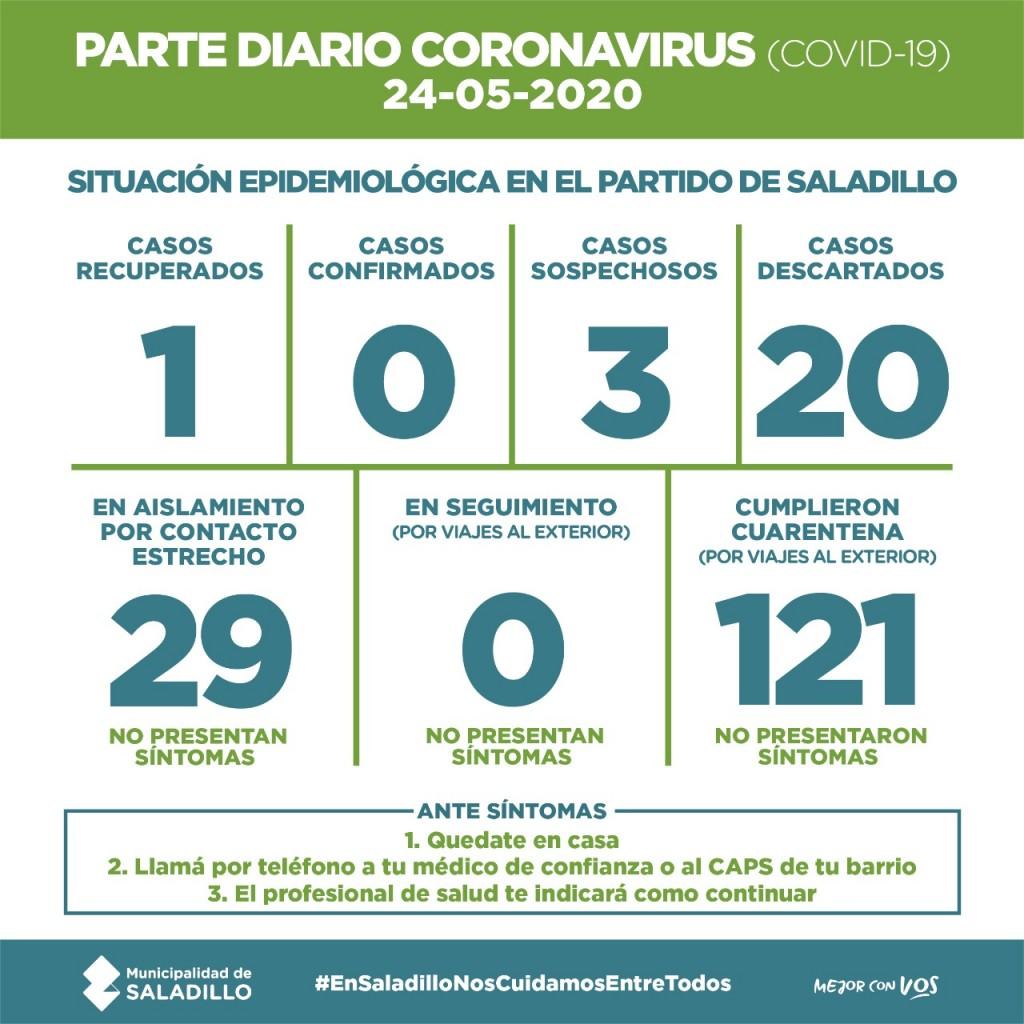 SALADILLO: PARTE DIARIO POR CORONAVIRUS 24/05/2020