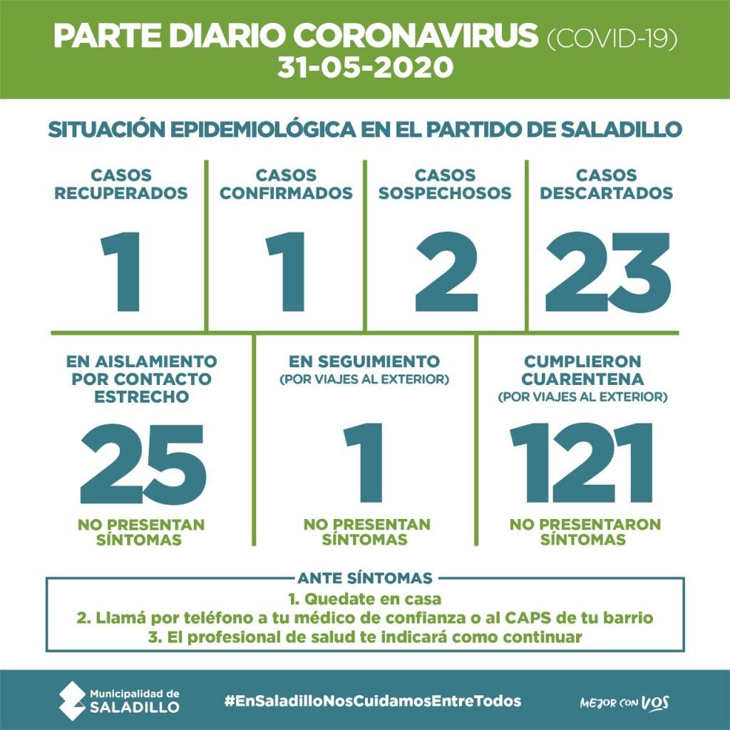 SALADILLO: PARTE DIARIO POR CORONAVIRUS 31/05/2020
