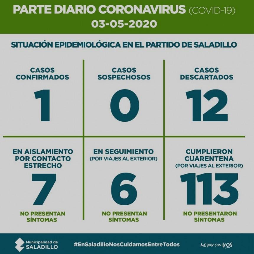 SALADILLO: PARTE DIARIO POR CORONAVIRUS 03/05/2020