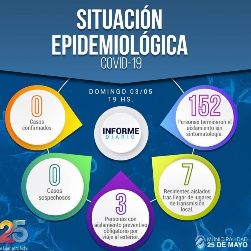 25 de Mayo: Informe Epidemiológico para la ciudad de 25 de Mayo