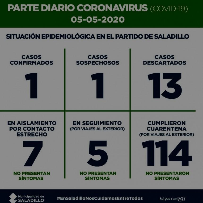 SALADILLO: PARTE DIARIO POR CORONAVIRUS 05/05/2020