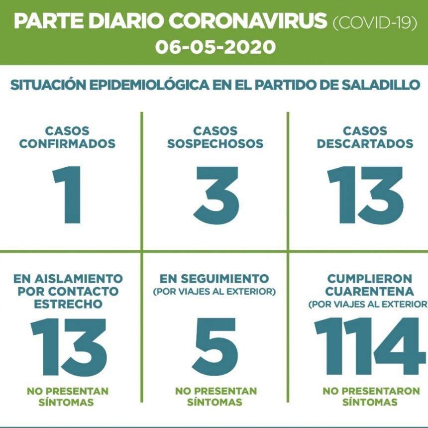 SALADILLO: PARTE DIARIO POR CORONAVIRUS 06/05/2020