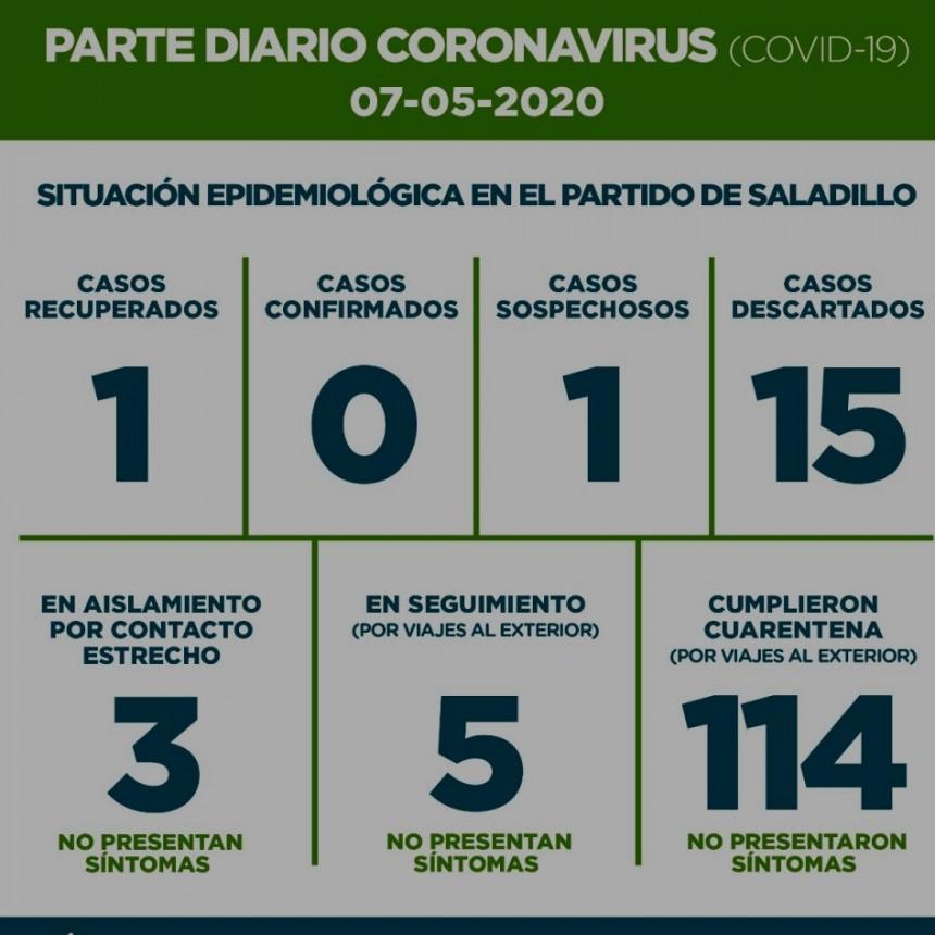 SALADILLO: PARTE DIARIO POR CORONAVIRUS 07/05/2020