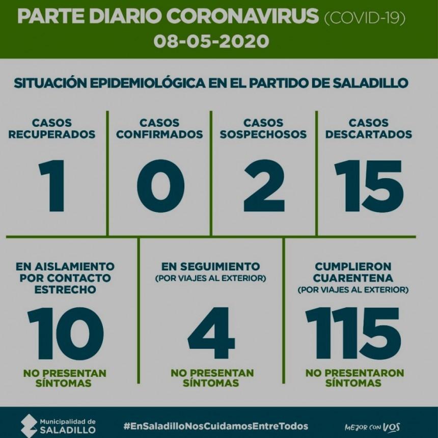 SALADILLO: PARTE DIARIO POR CORONAVIRUS 08/05/2020