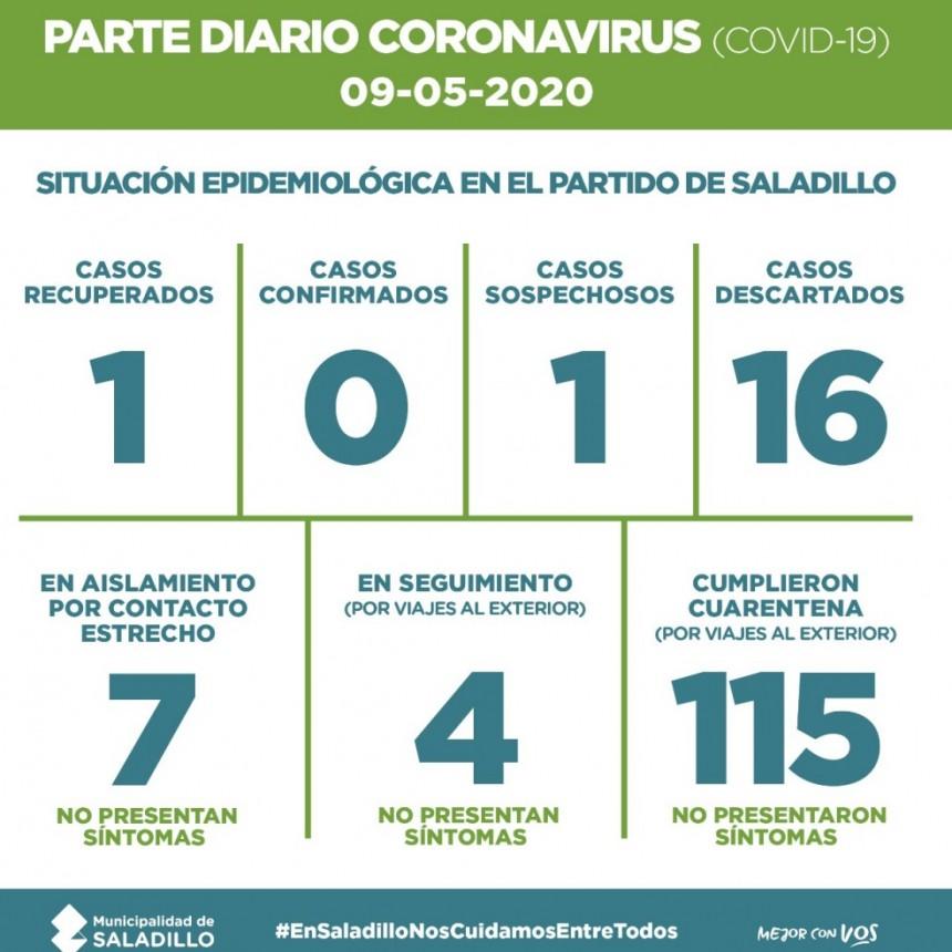 Saladillo: PARTE DIARIO POR CORONAVIRUS 09/05/2020