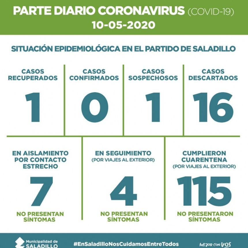 SALADILLO: PARTE DIARIO POR CORONAVIRUS 10/05/2020