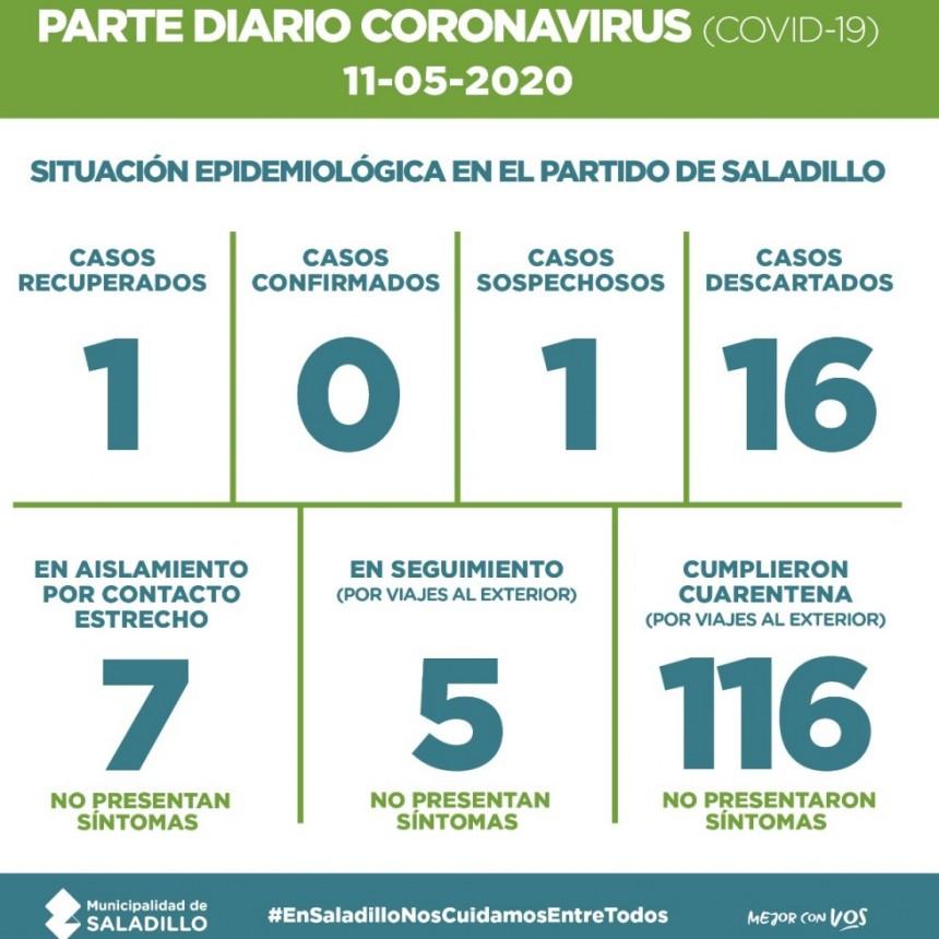 SALADILLO: PARTE DIARIO POR CORONAVIRUS 11/05/2020