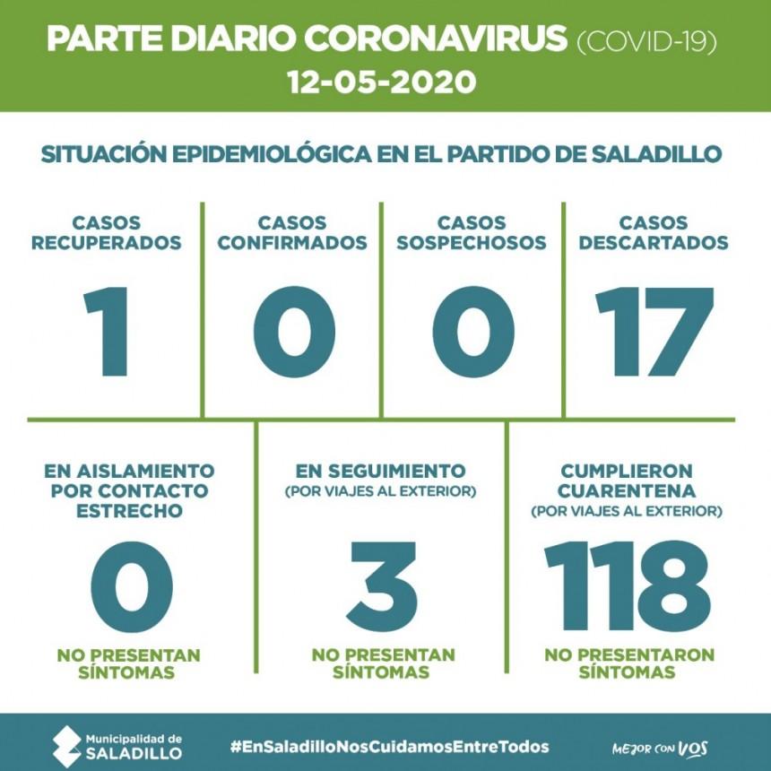 SALADILLO: PARTE DIARIO POR CORONAVIRUS 12/05/2020
