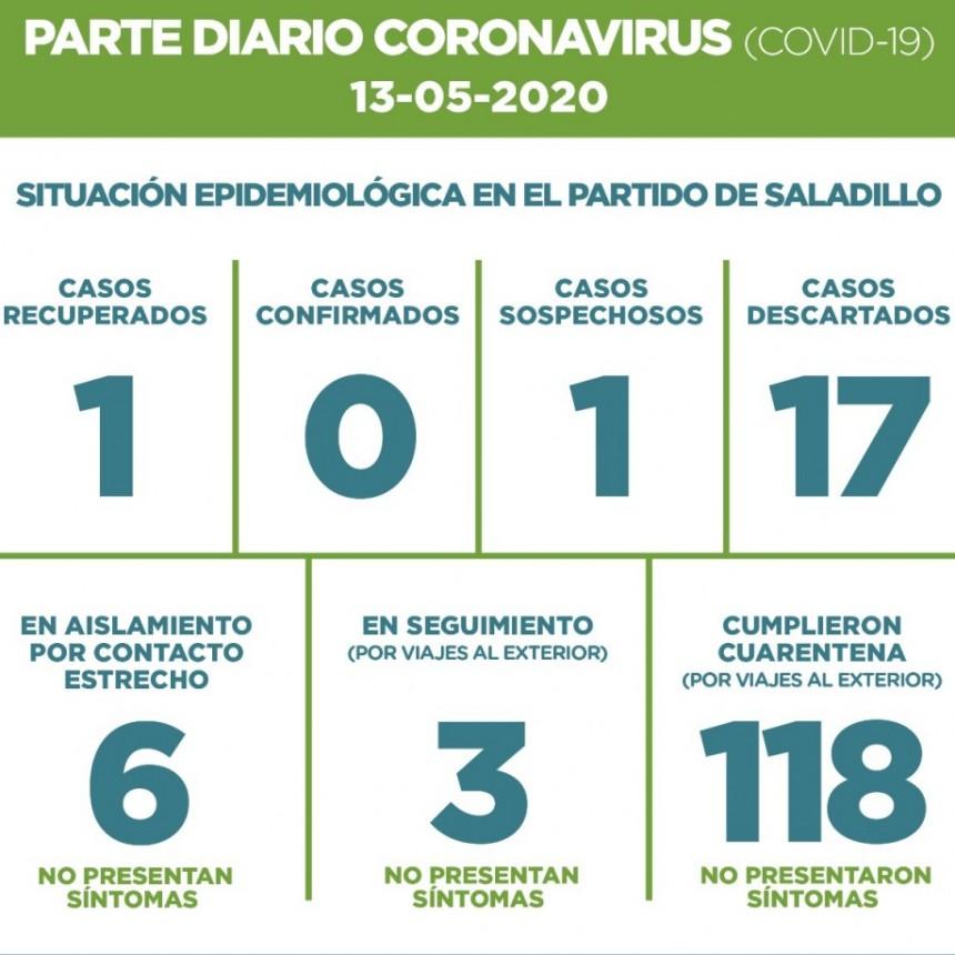 SALADILLO: PARTE DIARIO POR CORONAVIRUS 13/05/2020